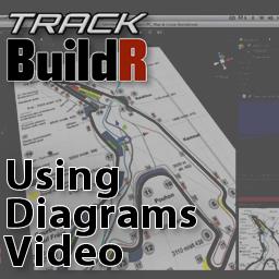 videodiagramcard